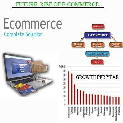 how the rise of e commerce has E-commerce has taken the southeast asia retail sector by storm, with indonesia raking in a total of $53 billion in retail sales conducted online last year, according to statista retailers in thailand drew in $3 billion, while in singapore, malaysia and vietnam total retail sales via e-commerce amounted $2.
