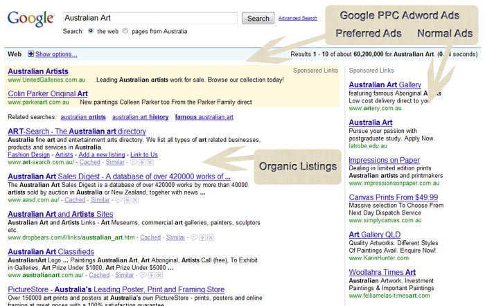 ppc-ads-in-google-search-results