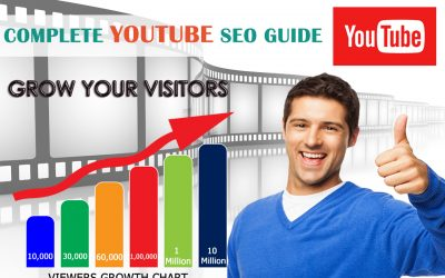 Complete Youtube SEO Guide