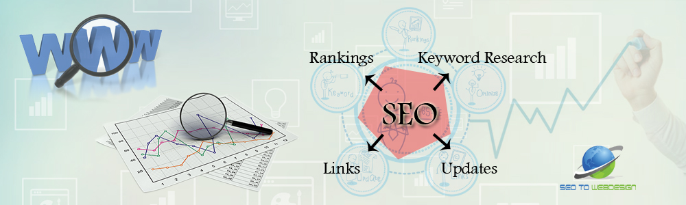 Local SEO Packages | Affordable Website Optimization services
